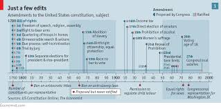 Chapter 2 Section 4 Creating The Constitution Chart Answers America Might See A New Constitutional Convention In A Few