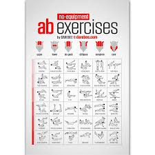 Sexercise Chart Bodybuilding Exercise Chart Canvas Art Print Painting Poster