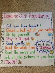 Pin By Joie Bigford On Anchor Charts Kindergarten Anchor