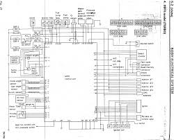 subaru ej engine diagram subaru wiring diagrams online