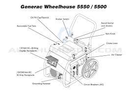 fast and easy fix for your generac wheelhouse 5500 5550 portable allthumbsdiy generac 5550 wheelhouse repair component dia fl
