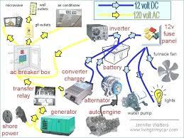 northstar generator wiring diagram 6 volt generator voltage northstar generator wiring diagram wiring diagram wiring diagram wiring diagram 8 wiring diagram viking northstar 8000
