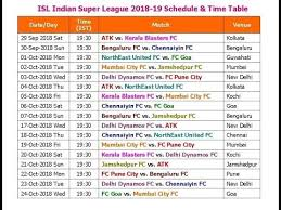 Football Play Chart 2018 Isl Indian Super League 2018 19 Schedule Time Table