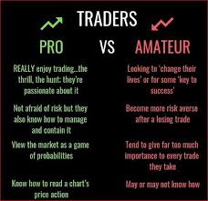 Check This Out On My Stocktradingblogger Com Instagram