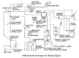 simple auto electrical wiring diagram wiring diagrams and schematics advance auto wiring diagrams simple basic