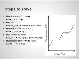 Enthalpy Conversion Chart How To Calculate Enthalpy For Phase Changes Of Water Mr Pauller