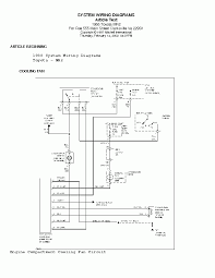 1988 toyota mr2 wiring diagram wiring diagram toyota supra mk3 fuse box diagram jodebal management systems besides together mr2 wiring