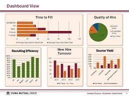 Hr Metrics Dashboard Excel | Aboutplanning.org