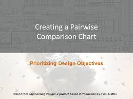 Creating A Pairwise Comparison Chart Taken From Engineering
