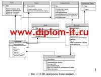 документооборота на предприятии на основе СДокументооборот  Автоматизация документооборота на предприятии на основе 1СДокументооборот 8