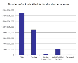 uk animal research statistics speaking of research finally