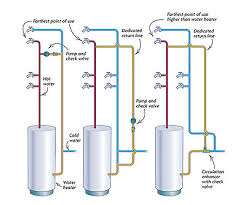 water heater circulator. Brilliant Circulator Log In Or Create An Account To Post A Comment To Water Heater Circulator