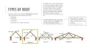 double pitched roof double roof structure the role of a roof 9 double pitch  roof truss . double pitched roof ...