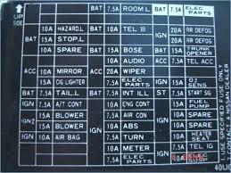 infiniti i30 fuse box wiring diagram show 1996 infiniti i30 fuse box wiring diagram mega 2001 infiniti i30 fuse box location 96 infiniti