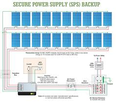 secure power supply sps backup schematic