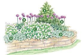 elegant spring garden bed garden gate