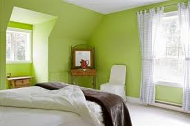 Small Picture Wall paint colors Kris Allen Daily