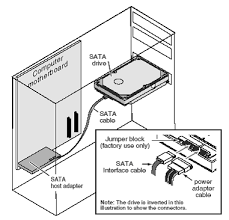 how to install and troubleshoot serial ata sata hard drives image