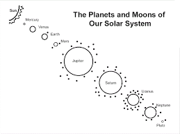 Solar System Coloring Pages Planets Page The Of Beccamauger Win Kids