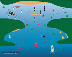 Safe Water Mark On Chart Buoys Beacons And Marks