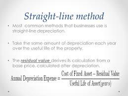 Straight Line Method For Depreciation Calculate Depreciation Straight Line Under Fontanacountryinn Com