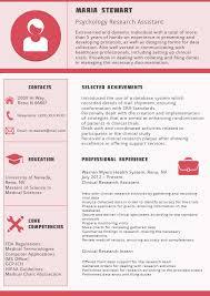 ... Unusual Idea Current Resume Trends 15 2016 ...