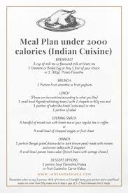 Meal Plan Under 2000 Calories For Indian Cuisine The Jane And