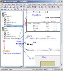 Parts Of A Table Chart Working With The Spss Viewer