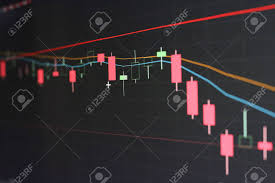 Thailand Stock Exchange Streaming Trade Screen Technical Chart