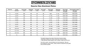 Powerdyne Reactor Neo Aluminum Plate