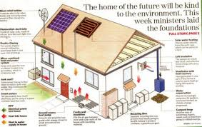 Awesome Carbon Neutral | Green Living | Eco Friendly Products, Houses  Energy pic
