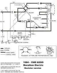ezgo marathon wiring diagram wiring diagram and hernes 2006 ez go pds wiring diagram wirdig