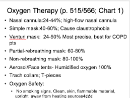 Oxygen Therapy Nsg 225 Unit Ii Flashcards Quizlet