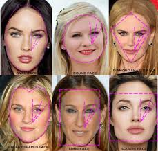 Face Shape Fashion Expect