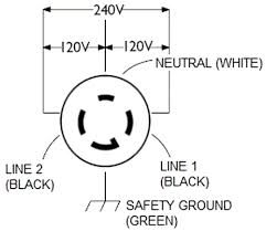 l5 30r wiring diagram wiring diagram schema l5 20r wiring diagram wiring diagram mega l5 30r wiring diagram