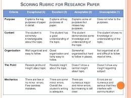 Evaluative Criteria of an English Language Textbook Evaluation     SciELO Criteria for Evaluation