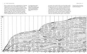 Edward Tufte Forum Popular Music The Classic Graphic By