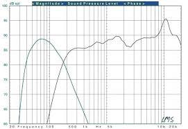 x 125 wiring diagram honda wave 125s wiring diagram shelectrik com x 125 wiring diagram ht wiring diagram breaker motor ace schematics diagrams o successes site wiring x 125 wiring diagram