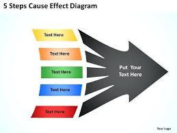 Strategy Presentation Template Sales Presentation Sample Sales