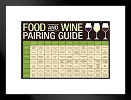 Wine And Food Pairing Chart Poster Foundry Food And Wine Pairing Guide Brown Reference Chart Matted Framed Art Print Wall Decor 20x26 Inch
