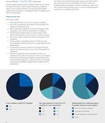 Pci Compliant Network Design Vesta Corporation Whitepaper Payment Card Industry Data