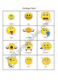 Feelings Chart Esl Worksheet By Aleksys03