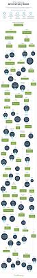 175 Best Date Ideas The Ultimate Bucket List Buckets