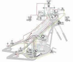 110 wiring diagram for mini bikes all wiring diagram wiring diagram chinese mini bike chopper wiring diagram library mini bike dimensions 110 wiring diagram for mini bikes