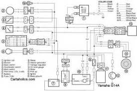 wiring diagram yamaha golf cart wiring image yamaha g9 gas golf cart wiring diagram yamaha g9 gas golf cart on wiring diagram yamaha