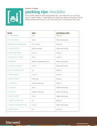 Vacation Packing Checklist Pdf Travelsmith Packing List Fill Online Printable Fillable