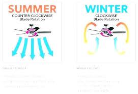 fan rotation in winter fan direction for winter and summer ceiling fan direction in the winter fan rotation in winter ceiling