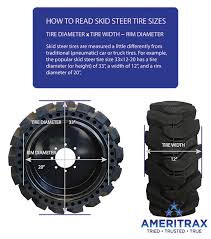 How To Read Skid Steer Tire Sizes