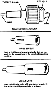 Chuck Key Size Chart Drill Holding Devices Smithy Detroit Machine Tools