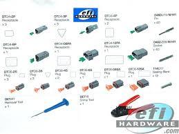 deutsch wiring connectors wiring diagram symbols hvac omniblend speakon connector wiring diagram deutsch wiring connectors wiring diagram symbols hvac